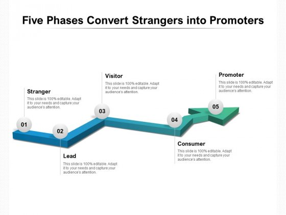 Five Phases Convert Strangers Into Promoters Ppt PowerPoint Presentation Professional Deck
