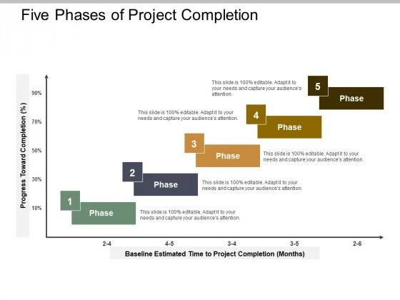Five Phases Of Project Completion Ppt PowerPoint Presentation File Graphics Template