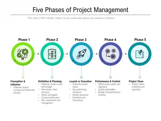 Five Phases Of Project Management Ppt PowerPoint Presentation Inspiration Graphics Design PDF