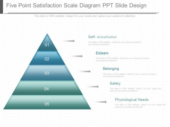 Five Point Satisfaction Scale Diagram Ppt Slide Design