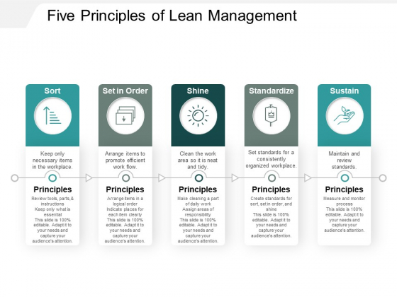 Five Principles Of Lean Management Ppt PowerPoint Presentation Pictures Slide Download
