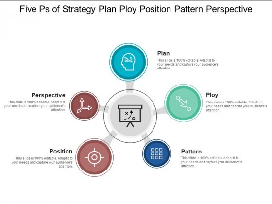 Five Ps Of Strategy Plan Ploy Position Pattern Perspective Ppt PowerPoint Presentation Inspiration Styles