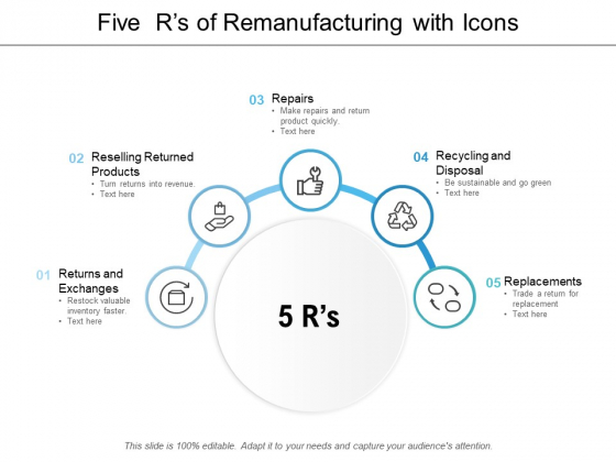 Five Rs Of Remanufacturing With Icons Ppt Powerpoint Presentation Outline Grid