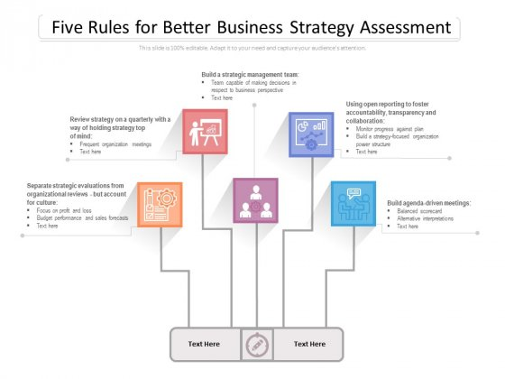 Five Rules For Better Business Strategy Assessment Ppt PowerPoint Presentation File Good PDF