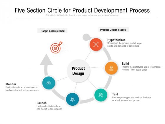 Five Section Circle For Product Development Process Ppt PowerPoint Presentation Gallery Format PDF