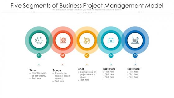 Five Segments Of Business Project Management Model Ppt PowerPoint Presentation File Ideas PDF