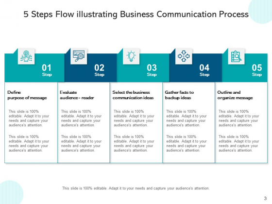 Five_Stage_Process_Stream_Business_Planning_Ppt_PowerPoint_Presentation_Complete_Deck_Slide_3