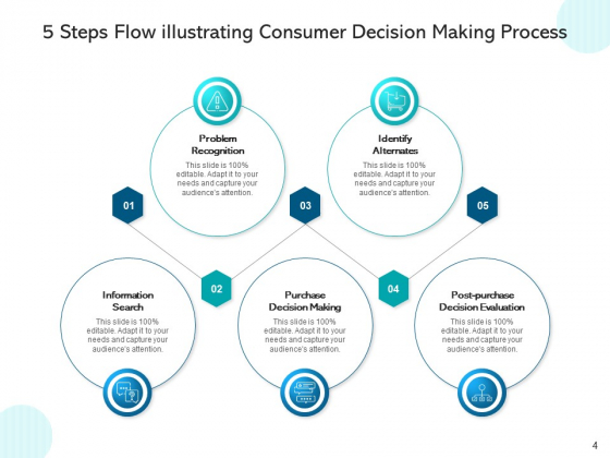 Five_Stage_Process_Stream_Business_Planning_Ppt_PowerPoint_Presentation_Complete_Deck_Slide_4