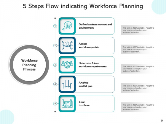 Five_Stage_Process_Stream_Business_Planning_Ppt_PowerPoint_Presentation_Complete_Deck_Slide_9
