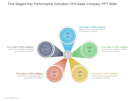 Five Staged Key Performance Indicators Of A Sales Company Ppt PowerPoint Presentation Summary