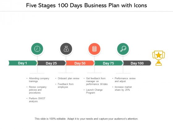 Five Stages 100 Days Business Plan With Icons Ppt PowerPoint Presentation Model Gallery