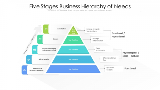 Five Stages Business Hierarchy Of Needs Ppt PowerPoint Presentation Gallery Background Image PDF