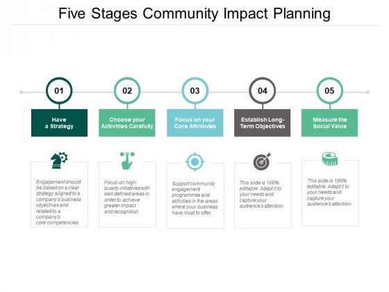 Five Stages Community Impact Planning Ppt PowerPoint Presentation Outline Picture