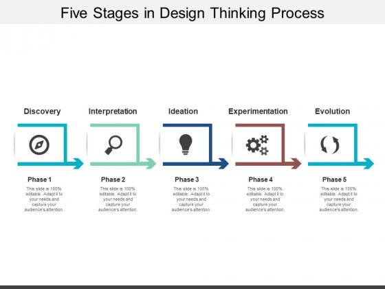 Five Stages In Design Thinking Process Ppt PowerPoint Presentation Inspiration Samples