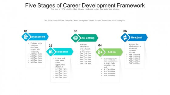 Five Stages Of Career Development Framework Ppt Summary Infographics PDF