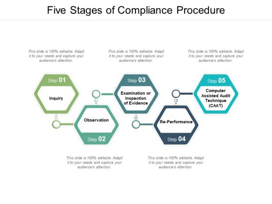 Five Stages Of Compliance Procedure Ppt PowerPoint Presentation Infographics Summary