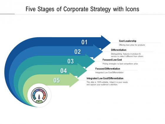Five Stages Of Corporate Strategy With Icons Ppt PowerPoint Presentation Outline Designs