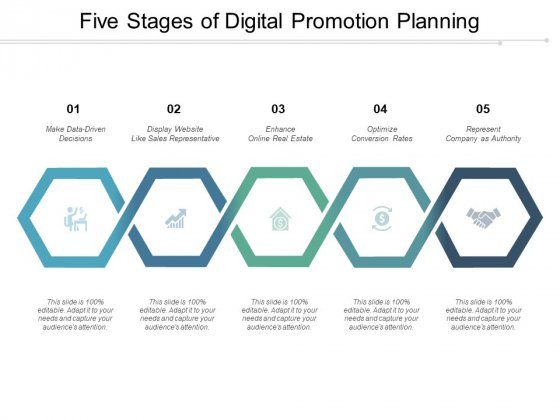 Five Stages Of Digital Promotion Planning Ppt PowerPoint Presentation Summary Slideshow
