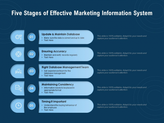 Five Stages Of Effective Marketing Information System Ppt PowerPoint Presentation Model Inspiration
