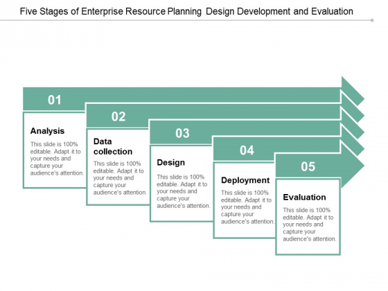 Five Stages Of Enterprise Resource Planning Design Development And Evaluation Ppt Powerpoint Presentation Infographics Summary