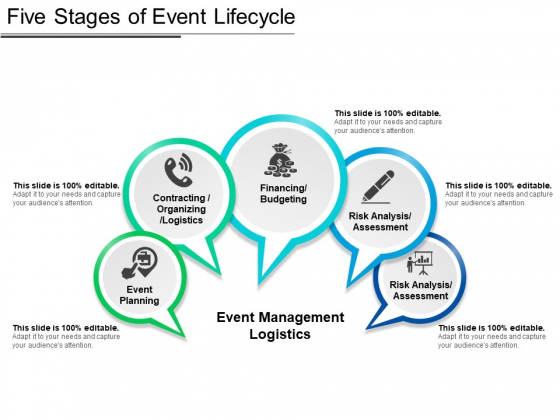 Five Stages Of Event Lifecycle Ppt PowerPoint Presentation Summary Templates