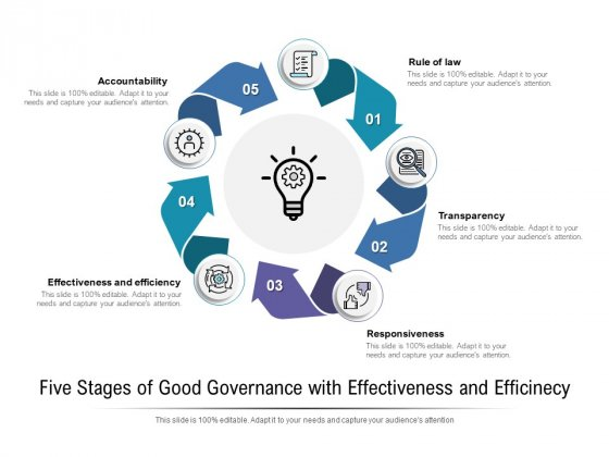 Five Stages Of Good Governance With Effectiveness And Efficinecy Ppt PowerPoint Presentation Summary Pictures PDF