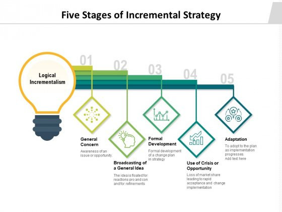 Five Stages Of Incremental Strategy Ppt PowerPoint Presentation File Topics PDF