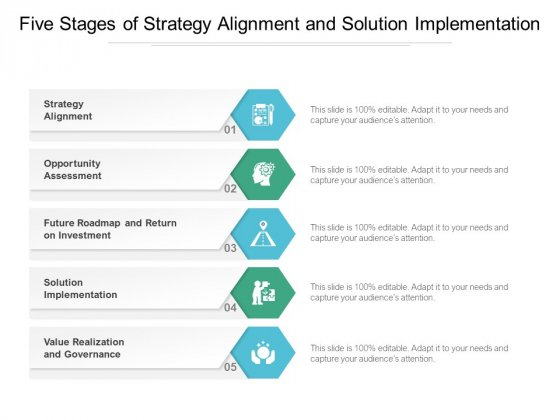 Five Stages Of Strategy Alignment And Solution Implementation Ppt PowerPoint Presentation Infographic Template Picture