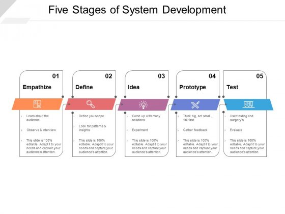 Five Stages Of System Development Ppt PowerPoint Presentation Styles Slide