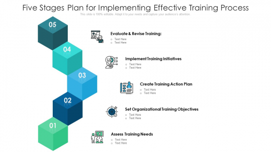Five Stages Plan For Implementing Effective Training Process Ppt PowerPoint Presentation Icon Pictures PDF