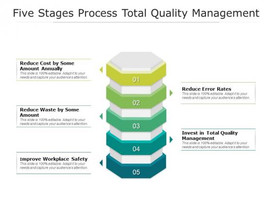 Five Stages Process Total Quality Management Ppt PowerPoint Presentation Layouts Portrait