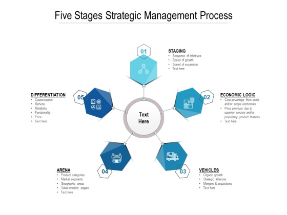Five Stages Strategic Management Process Ppt PowerPoint Presentation Styles Layout Ideas