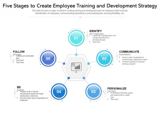 Five Stages To Create Employee Training And Development Strategy Ppt PowerPoint Presentation File Slide Portrait PDF