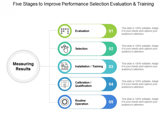 Five Stages To Improve Performance Selection Evaluation And Training Ppt PowerPoint Presentation Show Icons