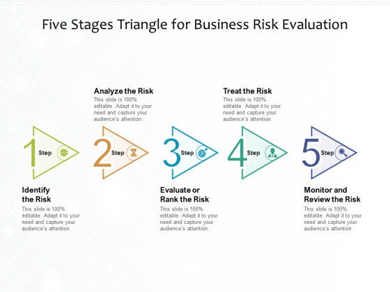 Five Stages Triangle For Business Risk Evaluation Ppt PowerPoint Presentation Gallery Microsoft PDF