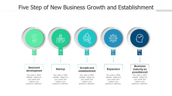 Five Step Of New Business Growth And Establishment Ppt PowerPoint Presentation File Tips PDF