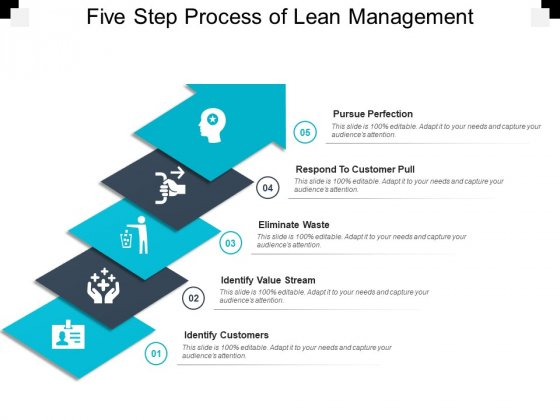 Five Step Process Of Lean Management Ppt PowerPoint Presentation Portfolio Visuals
