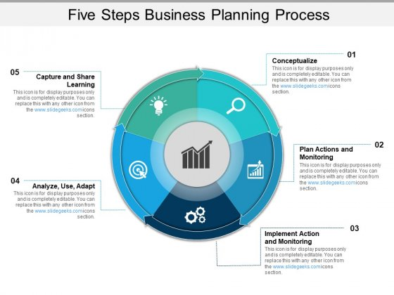 Five Steps Business Planning Process Ppt PowerPoint Presentation Portfolio Information