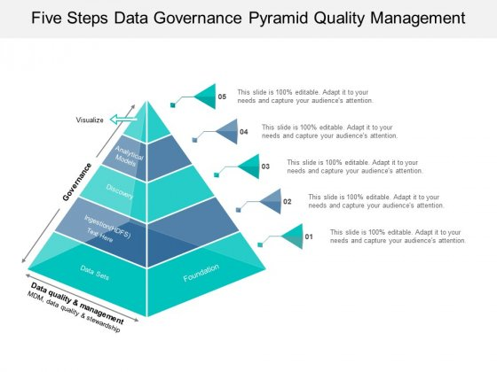 Five Steps Data Governance Pyramid Quality Management Ppt PowerPoint Presentation Icon Clipart
