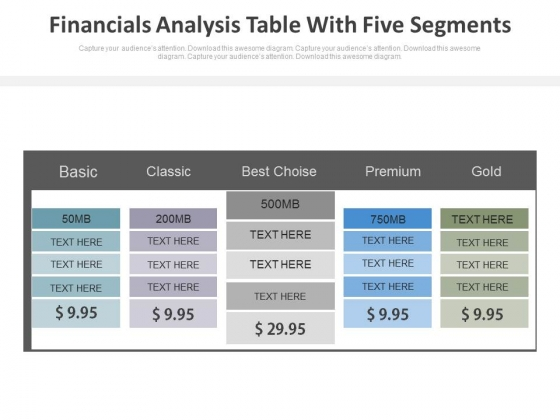 Five Steps Financial Analysis Table Powerpoint Slides