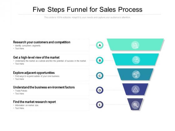 Five Steps Funnel For Sales Process Ppt PowerPoint Presentation Model Inspiration PDF