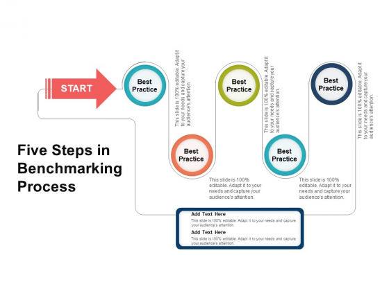 Five Steps In Benchmarking Process Ppt Powerpoint Presentation Styles Elements