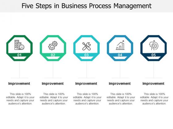 Five Steps In Business Process Management Ppt PowerPoint Presentation Portfolio Model