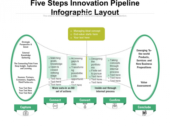 Five Steps Innovation Pipeline Infographic Layout Ppt PowerPoint Presentation File Pictures PDF