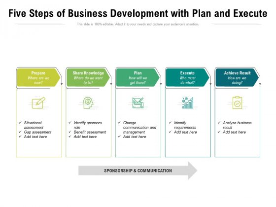 Five Steps Of Business Development With Plan And Execute Ppt PowerPoint Presentation Professional Information PDF