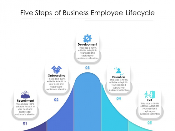 Five Steps Of Business Employee Lifecycle Ppt PowerPoint Presentation Gallery Graphics Example PDF