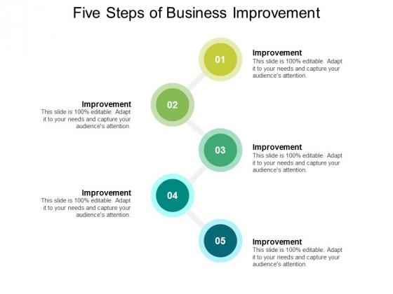 Five Steps Of Business Improvement Ppt PowerPoint Presentation Slides Show