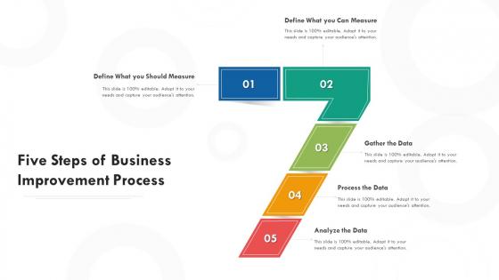 Five Steps Of Business Improvement Process Ppt PowerPoint Presentation File Slide Download PDF