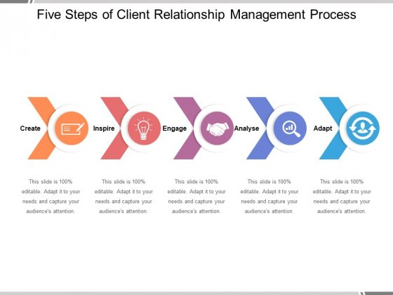 Five Steps Of Client Relationship Management Process Ppt PowerPoint Presentation Gallery Graphics Pictures PDF