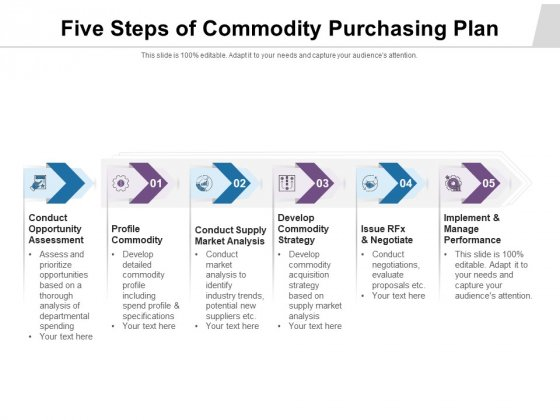 Five Steps Of Commodity Purchasing Plan Ppt PowerPoint Presentation File Example Introduction PDF
